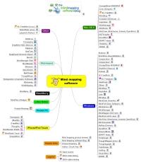 mindmappingsoftwareblog