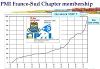 pmi france-sud 1000 membres