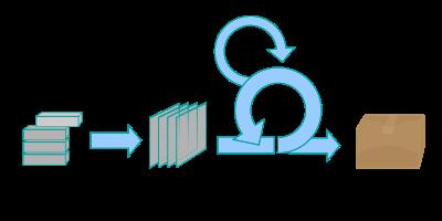 scrum methodologie agile