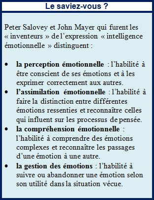 le saviez-vous Intelligence emotionnelle