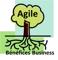 agile rooted in business benefits