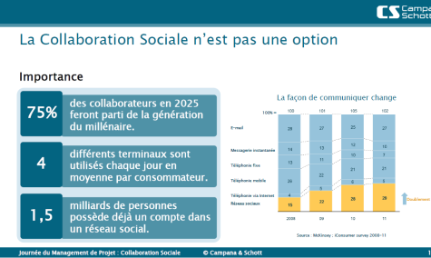 8 - Xavier Trottin - Collaboration sociale