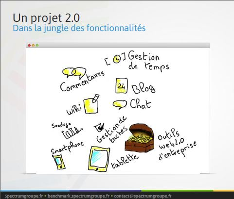 jmp13 - manager un projet 2.0 - 2