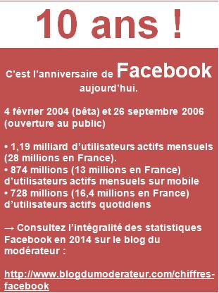 10 ans facebook