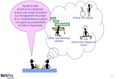 management par projet 11