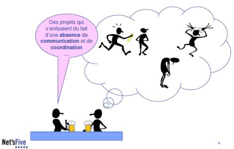management par projet 4