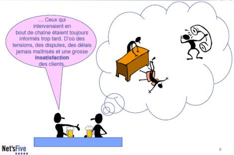 management par projet 5