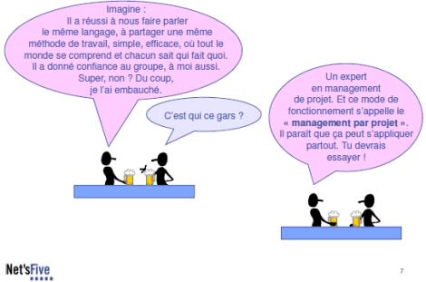 management par projet 7