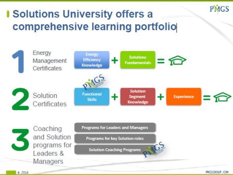 Schneider - Solutions University
