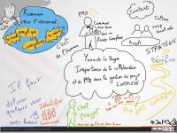 Exemple de prise de notes graphiques de Christelle Fritz