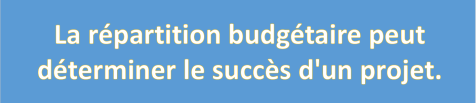 repartition budgétaire banner