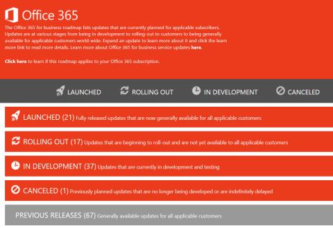 office365 Roadmap