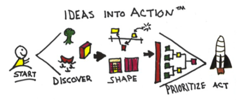 Idea_Into_Action