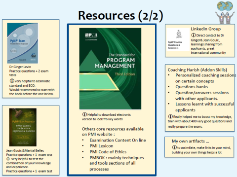 myPgmp Céline Durnez - resources