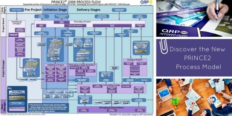 QRP INternational est partenaire de DantotsuPM