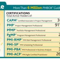 Au 31 mars 2019, le PMI comptait 989936 certifiés ! Bientôt le million si ce n'est déjà fait.