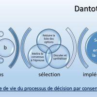 Êtes-vous certain de bien connaître le cycle de vie du processus de décision par consensus?