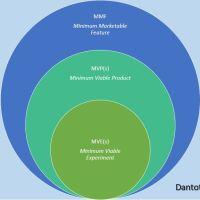 MVE et MVP et MMF : Quelle est la différence?